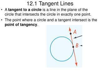 12.1 Tangent Lines