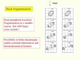 Neck fragmentation