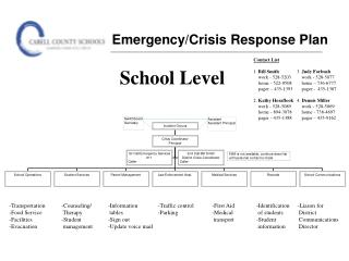 Emergency/Crisis Response Plan