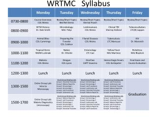 WRTMC   Syllabus