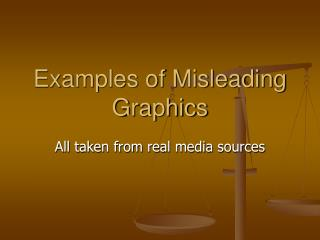 Examples of Misleading Graphics