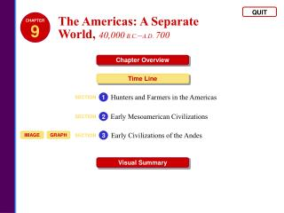 The Americas: A Separate  World,  40,000  B.C. � A.D.  700
