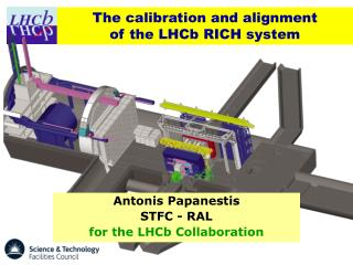 The calibration and alignment of the LHCb RICH system