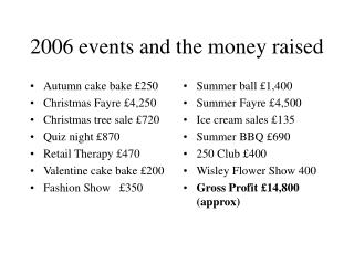 2006 events and the money raised