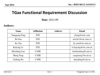 TGax  Functional Requirement Discussion
