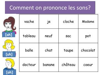 Comment on  prononce  les sons?