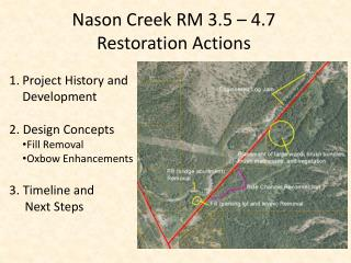 Nason  Creek RM  3.5  – 4.7  Restoration Actions