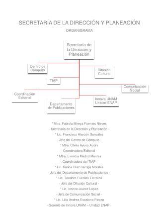 SECRETARÍA DE LA DIRECCIÓN Y PLANEACIÓN ORGANIGRAMA