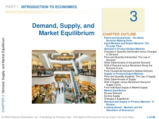 Chapter 3: Demand, Supply,  and Market Equilibrium