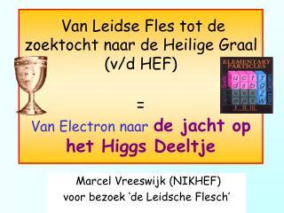 Marcel Vreeswijk (NIKHEF) voor bezoek �de Leidsche Flesch�