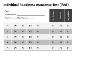 Individual Readiness Assurance Test (iRAT )
