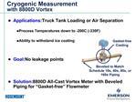 Cryogenic Measurement with 8800D Vortex