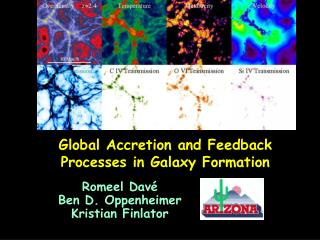 Global Accretion and Feedback Processes in Galaxy Formation