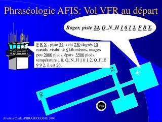 Phraséologie AFIS: Vol VFR au départ
