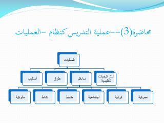 محاضرة(3)--عملية التدريس كنظام -العمليات