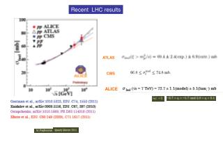 Recent  LHC results