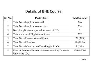 Details of BHE Course