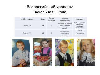 Всероссийский уровень: начальная школа