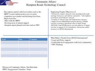 Community Affairs: Hampton Roads Technology Council