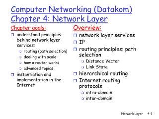 Computer Networking (Datakom) Chapter 4: Network Layer