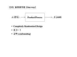 CH3.  일원배치법 ( One-way ) ▪  Completely Randomized Design ▪   표  3 – 1 ▪   교략 (confounding)