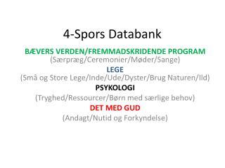 4-Spors Databank