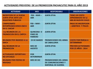 ACTIVIDADES PREVISTAS  DE LA PROMOCION PACHACUTEC PARA EL AÑO 2013