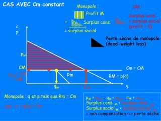 CAS AVEC Cm constant