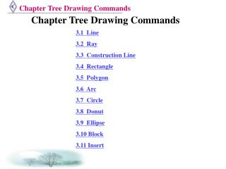Chapter Tree Drawing Commands