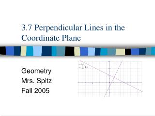 3.7 Perpendicular Lines in the Coordinate Plane