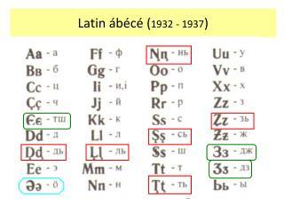 Latin ábécé  ( 1932 - 1937 )