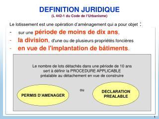 DEFINITION JURIDIQUE (L 442-1 du Code de l'Urbanisme)