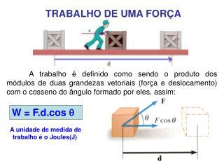 TRABALHO DE UMA FORÇA