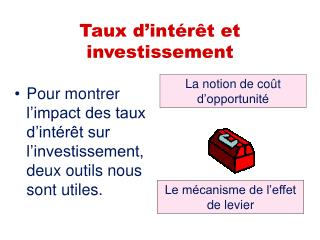 Taux d'intérêt et investissement