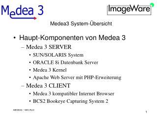 Medea3 System-Übersicht