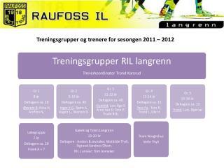 Treningsgrupper RIL langrenn Trenerkoordinator Trond Karsrud