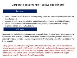 Corporate governance  – správa společností