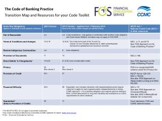 The Code of Banking Practice  Transition Map and Resources for your Code Toolkit