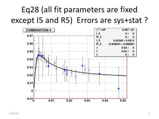 Eq28 (all fit parameters are fixed except I5 and R5)  Errors are  sys+stat  ?