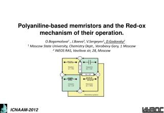Polyaniline-based memristors and the Red-ox mechanism of their operation .