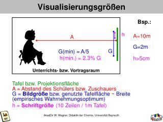 Visualisierungsgrößen