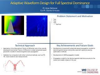 Adaptive Waveform Design for Full Spectral Dominance