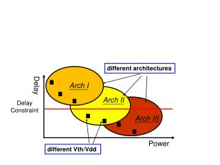 Arch I