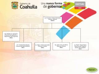 Arq. Esteban G. Aguilar M. Direcci�n  de Evaluaci�n y Seguimiento de Programas MM02