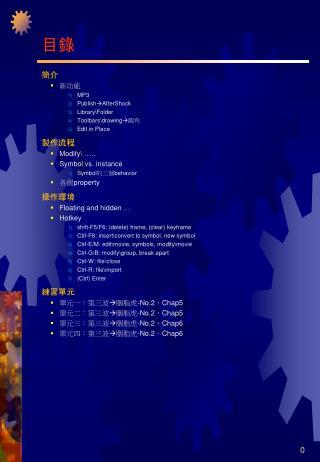 簡介 新功能 MP3 Publish AfterShock Library\Folder Toolbars\drawing  圓角 Edit in Place 製作流程