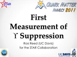 First Measurement of   Suppression