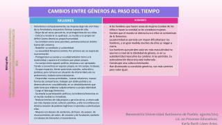 Benemérita Universidad Autónoma de Puebla. agosto/2013 .