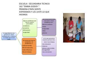 ESCUELA : SECUNDARIA TECNICA 162 �EMMA GODOY �  PRIMERA ETAPA SIENTE