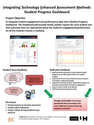 I ntegrating  T echnology  E nhanced  A ssessment  M ethods Student Progress Dashboard