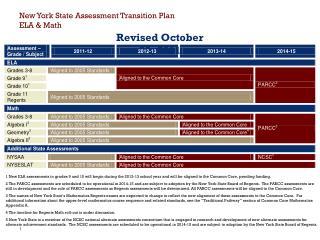 New York State Assessment Transition Plan ELA & Math